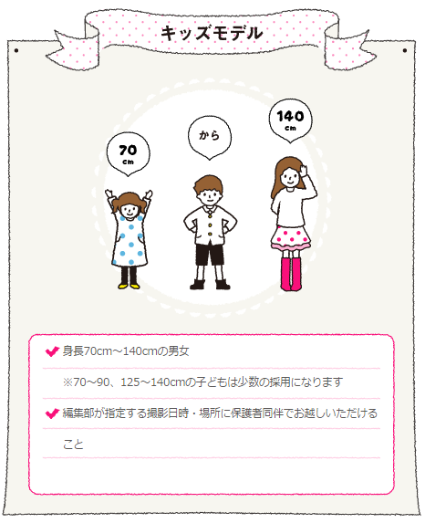 HugMugキッズモデル・ママ読者モデル募集