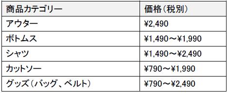 「AND24LOVELY(アンドトゥーフォーラブリー)」商品価格帯
